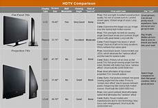 Tv Dimensions Chart Amazon Co Uk Hdtv Guide