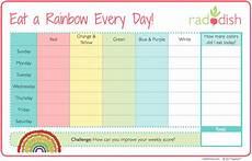 Rainbow Diet Food Chart Raddish Kids On Twitter Quot Eat A Rainbow Every Day
