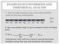 Dimensional Analysis Chart Dimensional Analysis Ppt