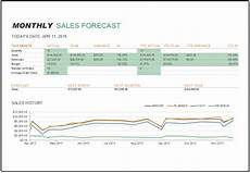 Sales Reports Excel Sales Report Templates For Ms Excel Word Amp Excel Templates