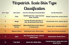 Skin Color Scale Chart Does Tanning Really Make You Look Better