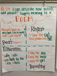 Fable Anchor Chart 2nd Grade Rl2 4 Poems Second Grade Anchor Chart Poems Secondgrade