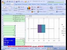 How To Create A Boxplot In Excel Excel Magic Trick 124 Box Plot Or Box Amp Whisker Youtube