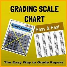 Teacher Grading Scale A Grading Scale Chart To Help Teachers Put A Numerical