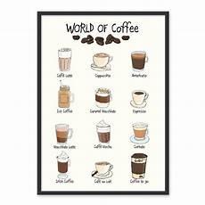 kaffe plakat world of coffee h 229 ndtegnet plakat af mouse pen