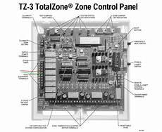 Honeywell Total Zone 4 Purge Light Troubleshooting Blower On Furnace Doityourself Com