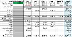 Financial Planning Worksheet How To Budget Financial Planning On A Homestead