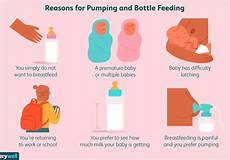 How Long After Drinking Can You Breastfeed Chart Is It Ok To Pump And Bottle Feed Instead Of Breastfeed