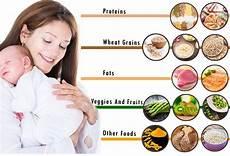 Diet Chart For Mother Sample Postnatal Diet Chart For Mothers
