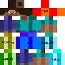 Malvorlagen Minecraft Java Minecraft Cape Vorlage Lock X
