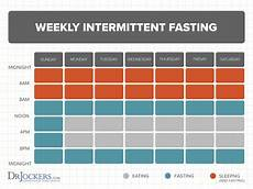 Intermittent Fasting Chart Best Intermittent Fasting Strategies Amp How To Fast