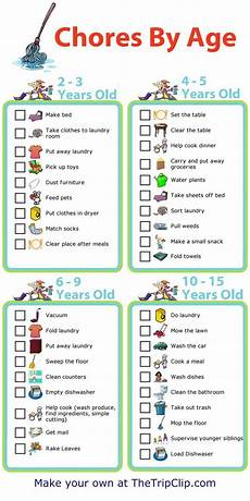 List Of House Chores Make Your Own List Mobile Or Printed Chores For Kids