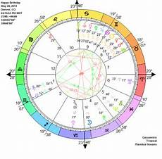Solar Return Chart Solar Return Astrology Kelley Rosano