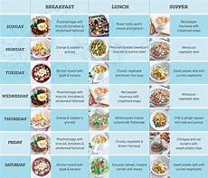 Diet Chart For Non Vegetarian Healthy Diet Plan January 2016 Vegetarian Recipes Bbc
