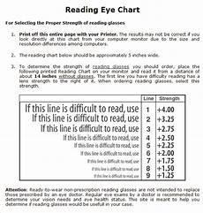 Eye Strength Chart Reading Eye Chart Free Download