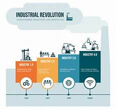 4th Industrial Revolution How Can Space Support The Fourth Industrial Revolution