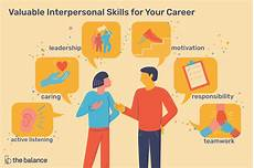 Professional Abilities Top Interpersonal Skills Employers Value With Examples