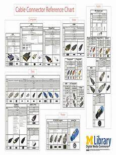 Cable Connector Reference Chart Cable Connector Reference Chart Pdf Hdmi Display