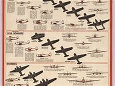 Famous Catalog Size Chart 17 Best Images About Aircraft Size Chart On Pinterest