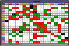 Type Effectiveness Chart Pokemon X And Y Guide Best Starters Strategies What To