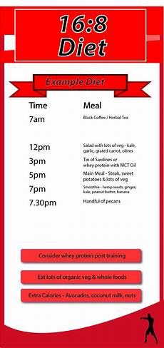 intermittent fasting diet plans fitness mma
