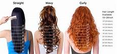 Curly Weave Inches Chart Hair Length Guide Crown Hair