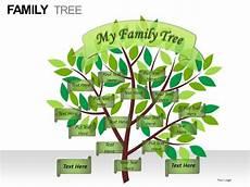 Family Tree Presentation Family Tree Powerpoint Presentation Slides