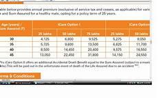 Lic Term Insurance Plan Chart Lic Jeevan Plans