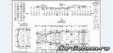 Кузовные размеры Toyota Land Cruiser Station Wagon 1998 2007