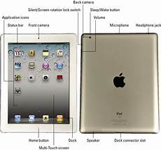 Ipad Features The External Features Of The Ipad 2 Dummies