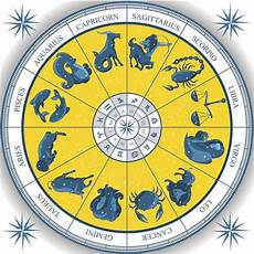 Zodiac Sign Birth Chart Relationship Compatibility Between An Aries Man And A