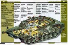 interno di un carro armato l esercito ed il nuovo carro armato ariete ii