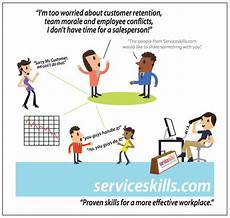 Communication Skills For Customer Service Retail Customer Service Tips Archives