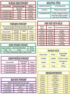 Vegetable Conversion Chart Dehydrated Food Conversion Chart Dehydrating Food