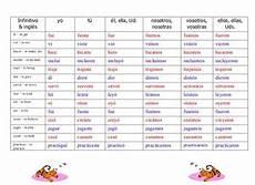 Spanish Preterite Verb Chart Spanish Preterit Irregulars Verb Chart 14 Irregular