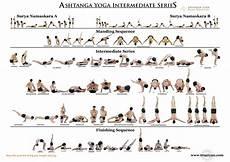 Yoga Primary Series Chart The Ashtanga Intermediate Series Chart Available To