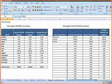 Rental Property Spreadsheet Excel 9 Rental Property Spreadsheet Template Excel