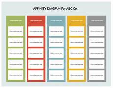 Affinity Diagram Example What Is An Affinity Diagram A Step By Step Guide With