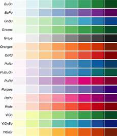 Choosing Colour Palettes Part Ii Educated Choices R