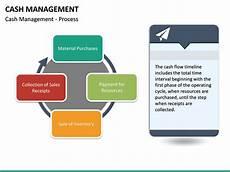 Cash Management Process Flow Chart Cash Management Powerpoint Template Sketchbubble