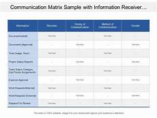 Reporting Matrix Template Communication Matrix Sample With Information Receiver