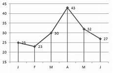 Ssc Gd Height And Weight Chart 2019 Quantitative Aptitude Quiz For Ssc Chsl Cgl Tier 1 2019 20