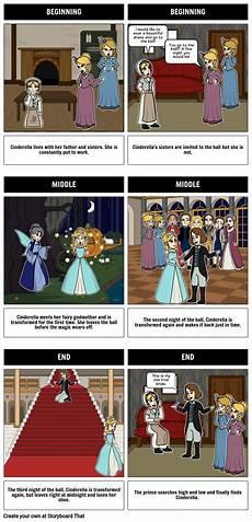How To Do A Storyboard Cinderella Summary Storyboard By Heidi Deck