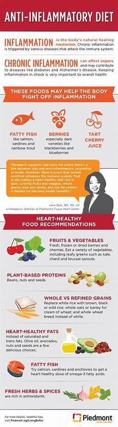 infographic anti inflammatory diet