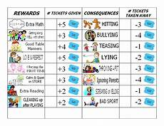 Chore Reward Chart Template Antjie Die Rooibruin Hen Kids Good Behaviour Chore Chart