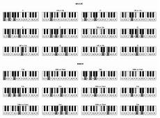 Jazz Chord Chart For Piano Music What Is That