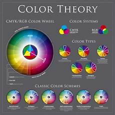 Color Wheel For Fashion Designers 86 Best Ideas About Tutorial Color Wheel On Pinterest