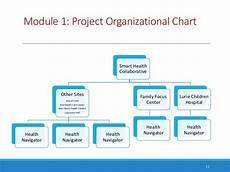 Voyage Healthcare Smart Chart Smart Health Centers Navigator Training