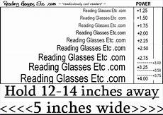 Readers Strength Chart Reading Glasses Strength How To Determine Your Reading