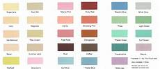 Asian Distemper Colour Chart The Stroke Of A Thousand Painters Asian Paints Acrylic